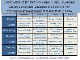 1200 Calorie Meal Plan For Fast Weight Loss Lose Weight By Eating