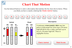 Energy Bar Charts Physics This Interactive From The Physics Classroom Challenges