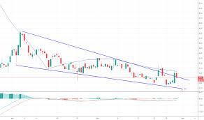 Arlo Stock Price And Chart Nyse Arlo Tradingview