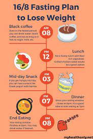 How intermittent fasting with bulletproof coffee works the basic principle of intermittent fasting is this: 10 Impactful Intermittent Fasting For Weight Loss My Health Only