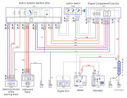 peugeot alternator wiring diagram peugeot wiring diagrams peugeot 1007 alternator
