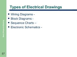 basic blueprint reading define graphical symbols  define electrical wiring diagrams 57