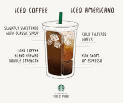 black iced coffee starbucks. Fine Black PRO TIP Iced Coffee  With Black Coffee Starbucks