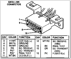 1996 dodge ram 1500 3 9l wiring schematic for the ecm pin locations Dodge Ram Ecm Wiring Diagram if you are not \
