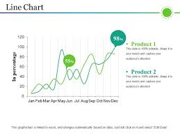 Chart Ideas For Powerpoint Line Chart Powerpoint Slide Design Ideas Powerpoint