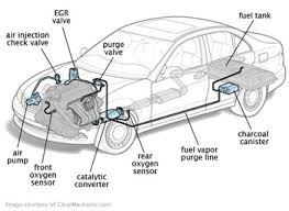 2005 cobalt transmission wiring diagram wiring diagram for car 2007 acadia battery location as well chevy tahoe fuel pump location moreover chevy lumina starter wiring