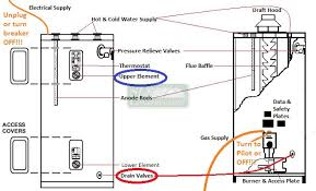 basic water heater maintenance draining the tank it s ok