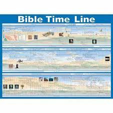 Bible Timeline Wall Chart Bible Timeline Wall Chart