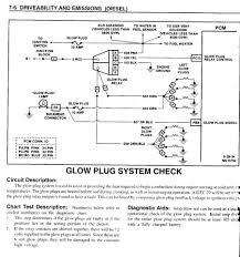 m1008 wiring schematic wiring diagram centre iring diagram deta duramax sel u2014 browardcountymedicalassociation