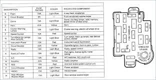 91 miata fuse diagram wiring diagrams value miata fuse box diagram wiring diagram 91 miata stereo wiring diagram 1999 mazda b3000 fuse diagram
