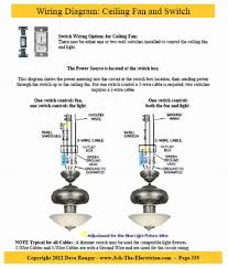 wiring diagram for a hunter ceiling fan the wiring diagram guide to home electrical wiring fully illustrated electrical wiring diagram