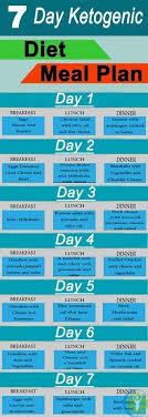 Zumba Diet Chart Certain Diet Food For Kids Instahealth Koreandietfood