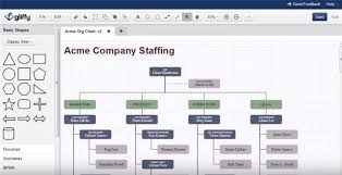 Free Org Chart Software For Windows Free Org Chart Software The Must Know Checklist For All