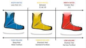 Ccm Skate Width Chart 35 Specific Ccm Skate Size Chart Width