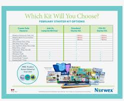 Norwex Shipping Chart 2017 Norwex Canada Kit Comparison Chart Norwex 3300x2550 Png