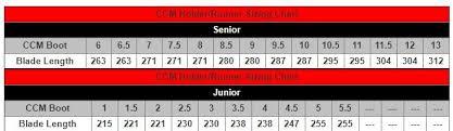 Ccm Runner Size Chart Ccm Hockey Ccm Sb Speedblade Skate Blades Set 2