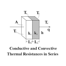 heat transfer resistances in series