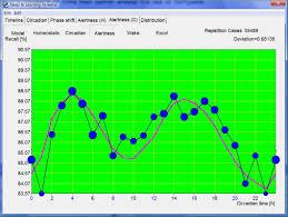 Supermemo Sleep Chart