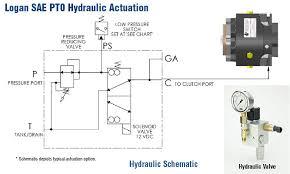 38 elegant hydraulic solenoid valve wiring diagram polkveteranscouncil hydraulic wiring diagram on s150 bobcat 38 elegant hydraulic solenoid valve wiring diagram