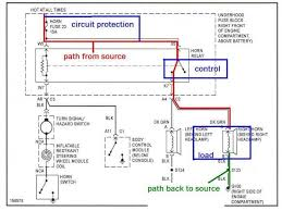 wiring diagram automotive free wiring diagrams weebly \u2022 wiring old fuse box reset at How To Read Fuse Box