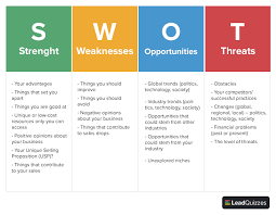 The Simplest Guide On Swot Analysis 4 Templates