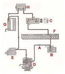 volvo b230f wiring diagram volvo wiring diagrams chargingsystem volvo b f wiring diagram