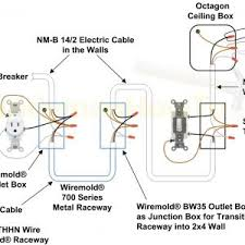 in addition  besides Wiring Diagram for Bedroom Outlets Copy Wiring Diagram for Bedroom furthermore Inspiration Wiring Diagram for Bedroom Outlets   Eacad co further Bedroom Wiring Code Canada   Glif org further Wiring Diagram   Bedroom Outlet Diagram Wiring Diagrams For likewise Wiring Diagrams for Electrical Receptacle Outlets   Do it yourself moreover Simple House Wiring Diagram Ex les Bedroom Residential Electrical likewise Bedroom Outlets and Lights On Same Circuit Beautiful Outlet Wiring further Diagram  Bedroom Wiring Diagram For Outlets likewise Wiring Diagram for Bedroom Outlets Best Of Wiring Diagram for. on wiring diagram for bedroom outlets