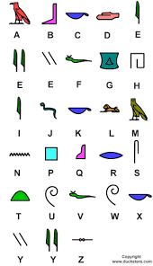 Ancient Egypt For Kids Hieroglyphic Examples And Alphabet