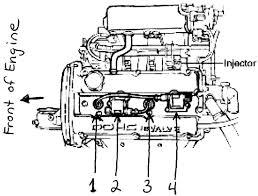 2003 chevrolet impala 3 8l fi ohv 6cyl repair guides firing 2 4l engine firing order 1 3 4 2 distributorless ignition system
