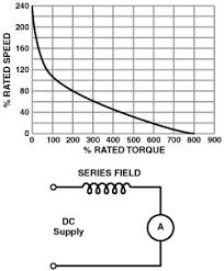 2008 aneka listrik page 11 permanent magnet dc operation