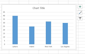 Basic Chart How To Create A Basic Chart In Excel Step By Step Tutorial