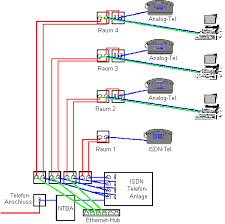 ethernet wiring diagram for isdn ethernet image alfons in the web lan isdn cabling on ethernet wiring diagram for isdn
