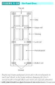 entry door thickness standard exterior door glass thickness
