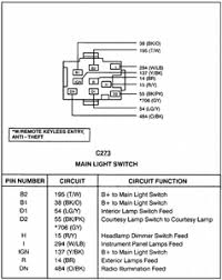 headlight switch wiring diagram efcaviation com 1989 mustang turn signal wiring diagram at Mustang Headlight Switch Wiring Diagram