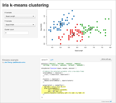 Application Examples Impressive New Shiny Website Launched Shiny 4848 Released RStudio Blog