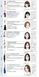 メイクは義務東京ソウルの女性の考え方は特殊 世界の7都市で比較し
