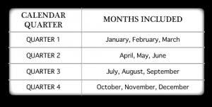 Calendar Quarters Base Period Calculator Determine Your Base Period For Benefits