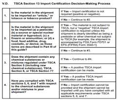 Certificate Of Compliance Template Word Tsca Certificate Of Compliance