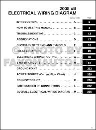 2008 scion tc light wiring diagram wiring diagram \u2022  at Scion Tc Radio Wiring Harness 2014 10 Series