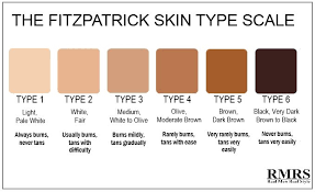 African American Complexion Chart 5 Truths For Black Mens Style Fashion And Grooming Tips