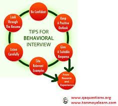 behavioral based interview question behavioral interview questions qa interview questions