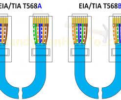 cat5e rj45 jack wiring diagram most rj45 568b wiring diagram cat5e rj45 jack wiring diagram most rj45 568b wiring diagram diagrams schematics at ieee 568b well