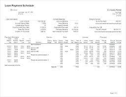 amortization formulas amortization schedule formula excel mortgage amortization formula