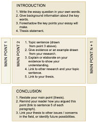how to write thesis statement for essay adjectives essay how to example of review of related literature and studies advantages slideshare