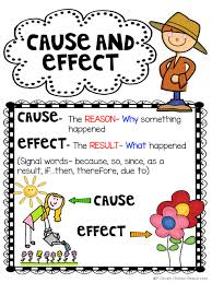 Casue And Effect 7 Ways To Teach Cause And Effect Rockin Resources