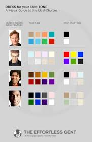 Skin Tone Clothing Chart The Right Colors For Your Skin Tone Men Style Tips Mens