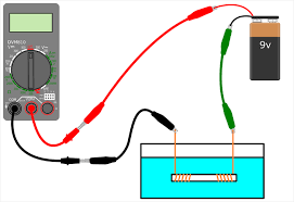 electrolyte challenge orange juice vs sports drink electrolyte challenge science fair project circuit schematic