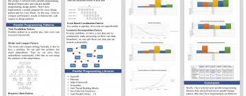 Programming Design Patterns Best Benchmark Suite For Parallel Programming Design Patterns CmpE WEB