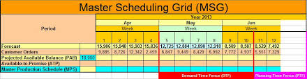 Production Schedule Template Excel Free Download Event Production Schedule Template Major Magdalene Project Org
