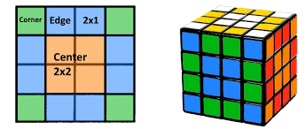4×4 Rubik's Cube Patterns